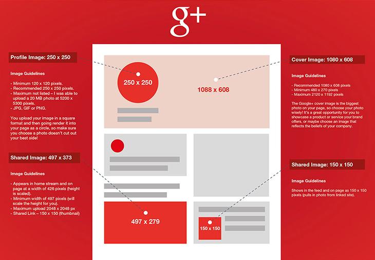 Google Plus resim paylaşım ölçüleri google Plus banner-olculeri-Google-Plus-logo-olculeri-Sosyal-Medya-emre-alkac