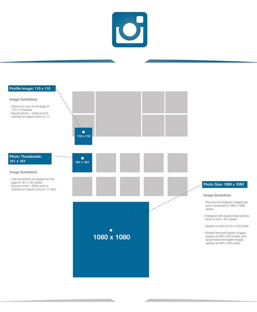 instagram sosyal medya görsel imaj fotoğraf profil resmi ölçüleri 2017