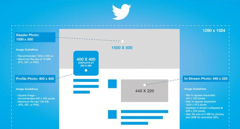 2016 twitter görsel resim ölçüleri twitter banner ölçüleri twitter logo ölçüleril sosyal medya emre alkaç