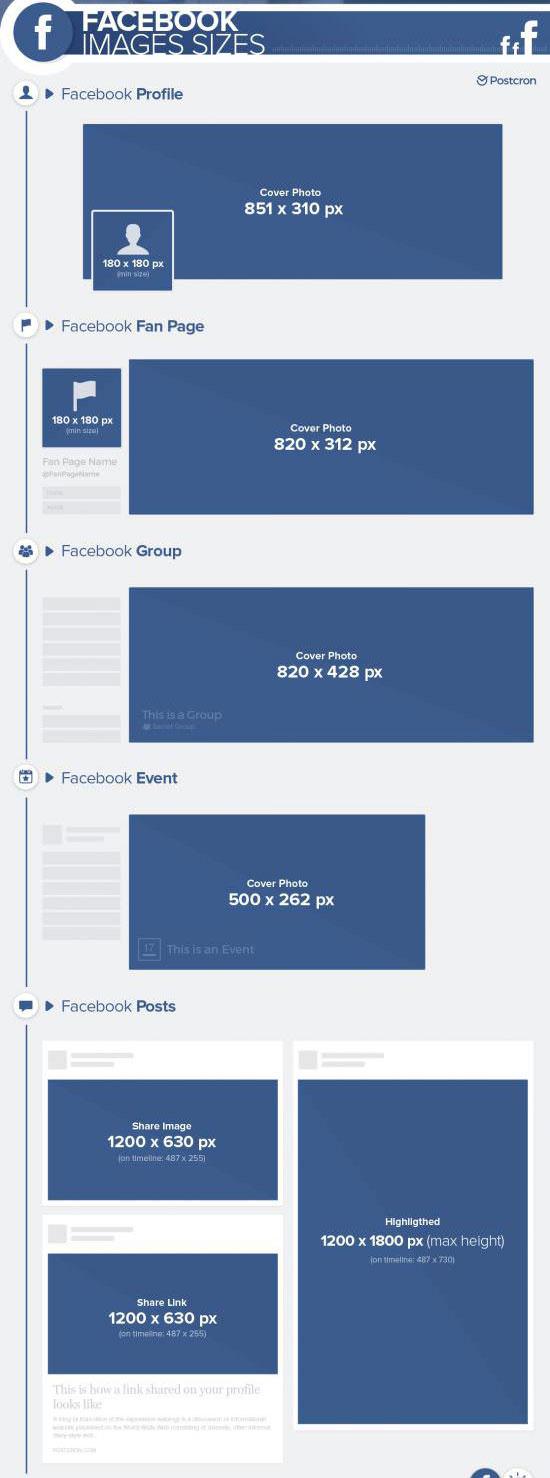facebook görsel boyutları 2018